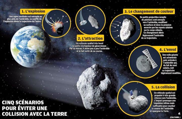 Lien: http://www.cieletespace.fr/node/8856