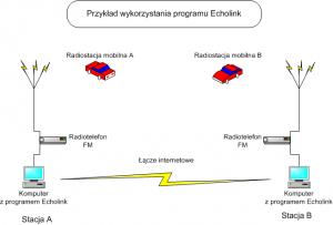 Echolink_example[1]