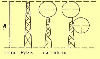 Antenne1b