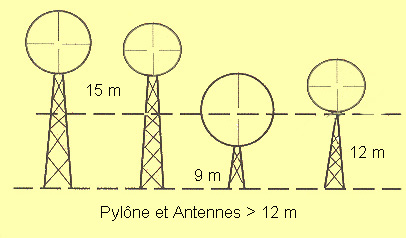 Antenne2b